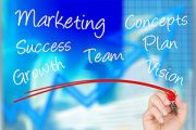 Telemarketing services and Outbound Marketing